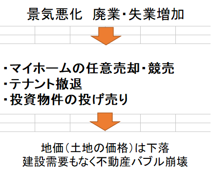 f:id:miracle-magic:20200510141042p:plain