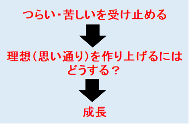 f:id:miracle-magic:20200630065241p:plain