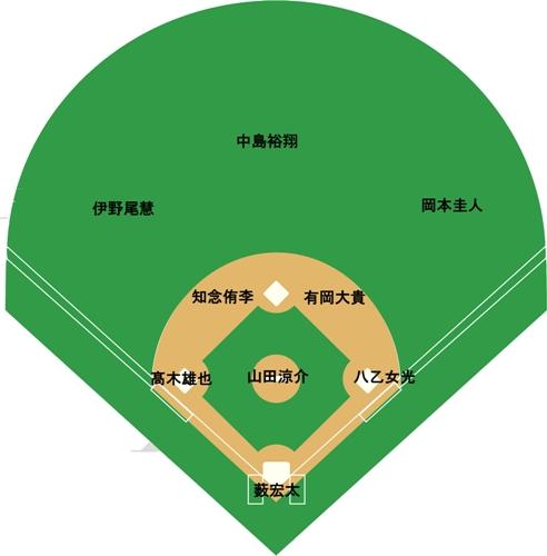 f:id:miracle-yamabiko:20170404231832j:plain