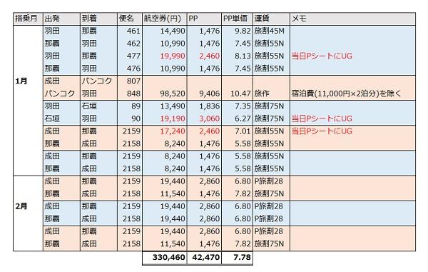 f:id:miracle_nurumayu:20170304235351j:plain