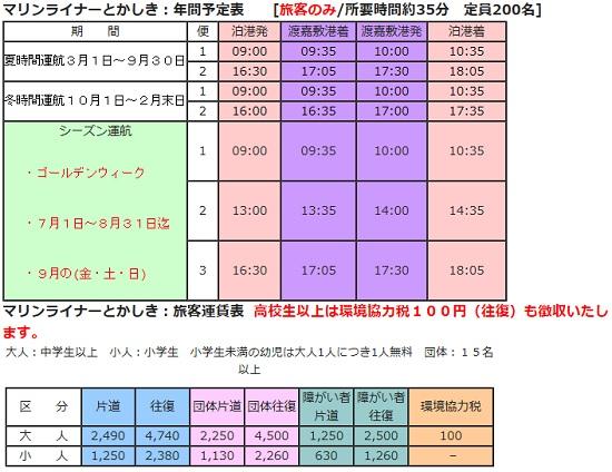 f:id:miracle_nurumayu:20180401123235j:plain