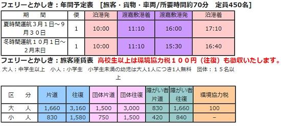 f:id:miracle_nurumayu:20180401123253j:plain