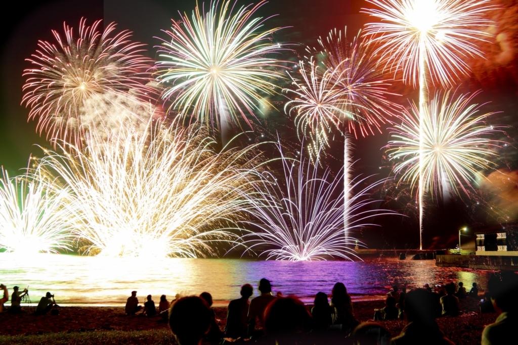 「夏には、日本各地で祭りや花火大会が行われます」は英語でなんて言う?