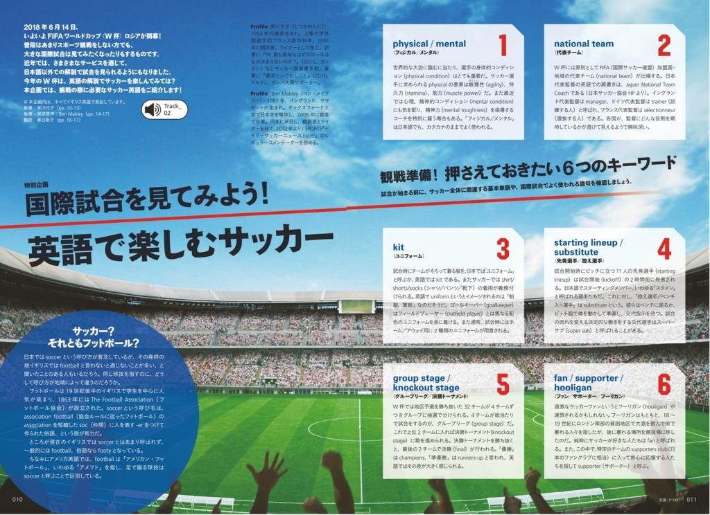 英語で楽しむサッカー