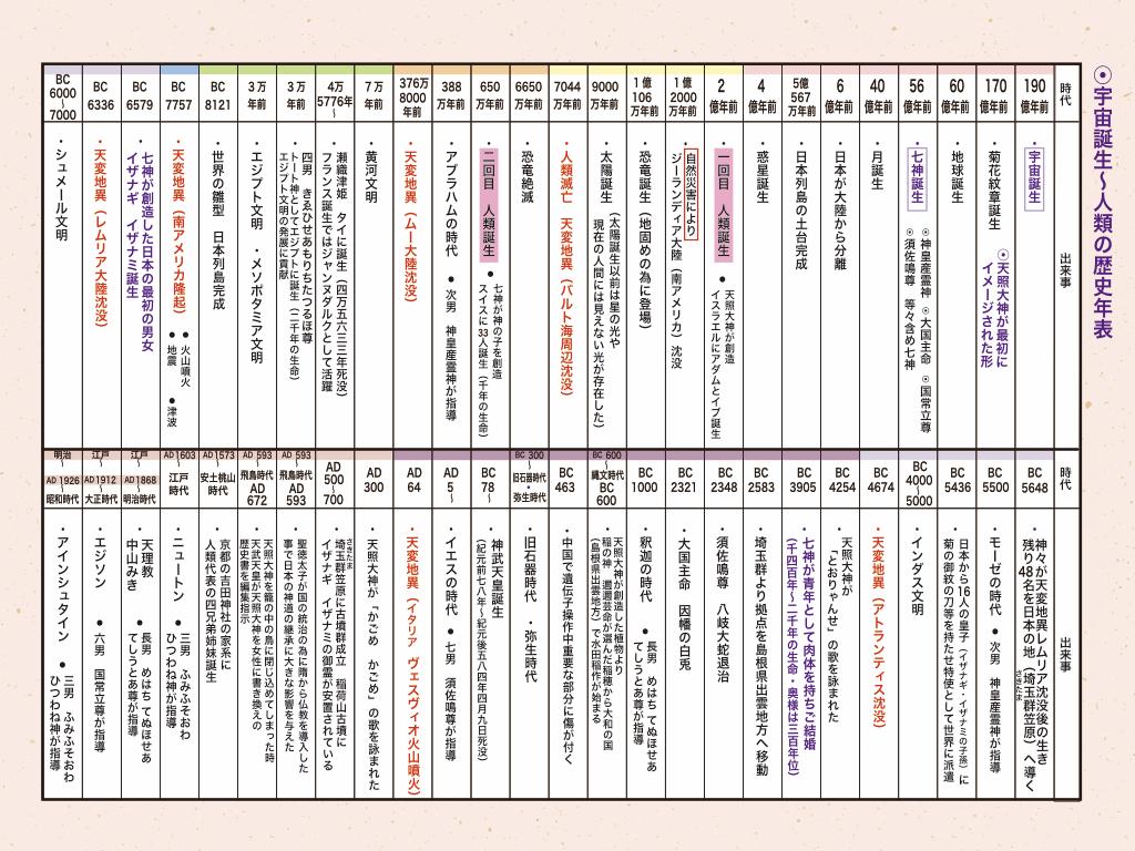 f:id:mirai-hadou:20200210122907j:plain