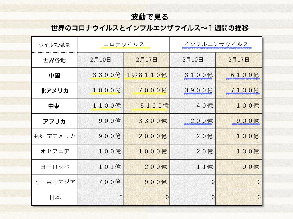 f:id:mirai-hadou:20200218141127j:plain