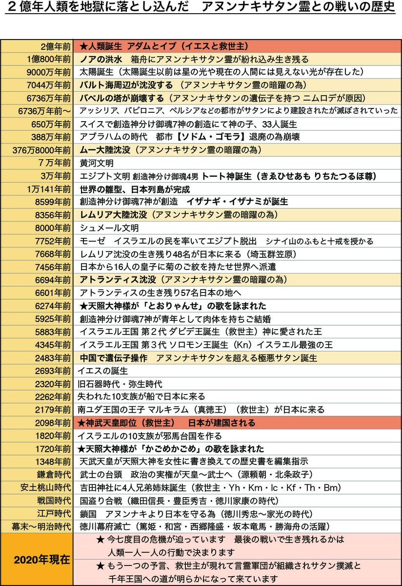 f:id:mirai-hadou:20200809195121j:plain