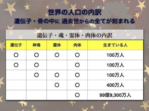 f:id:mirai-hadou:20210211193529j:plain