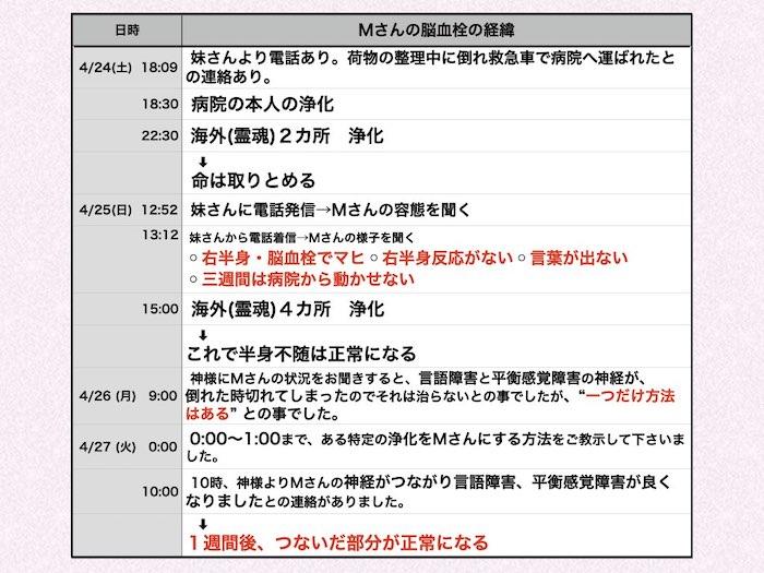 f:id:mirai-hadou:20210501085019j:plain