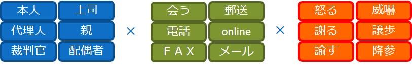 f:id:mirai-law:20210302062418j:plain