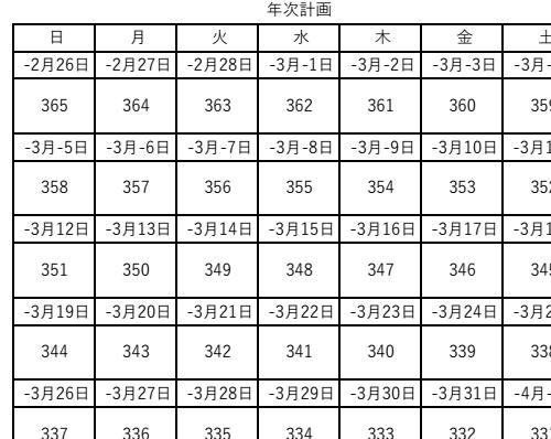 f:id:mirai_ryodan:20170211143230p:plain