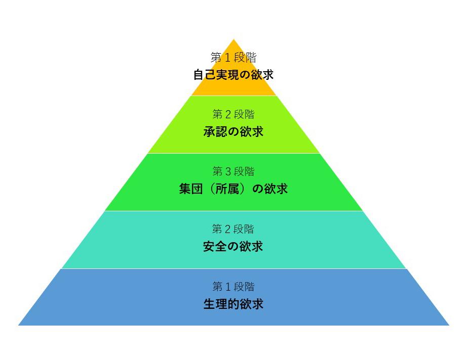 f:id:miraihenotanemaki:20200426134239j:plain