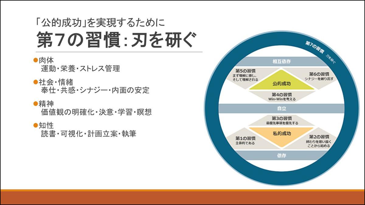 f:id:miraihenotanemaki:20200430165318j:plain