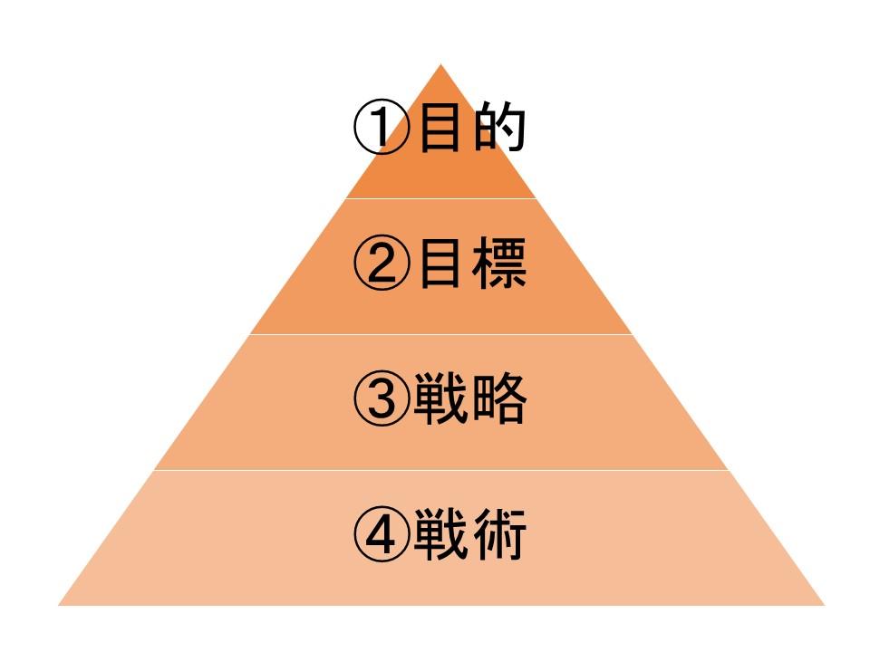 f:id:miraihenotanemaki:20200501205712j:plain