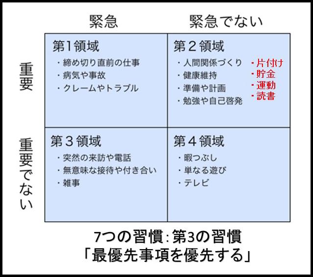 f:id:miraihenotanemaki:20200504112834j:plain