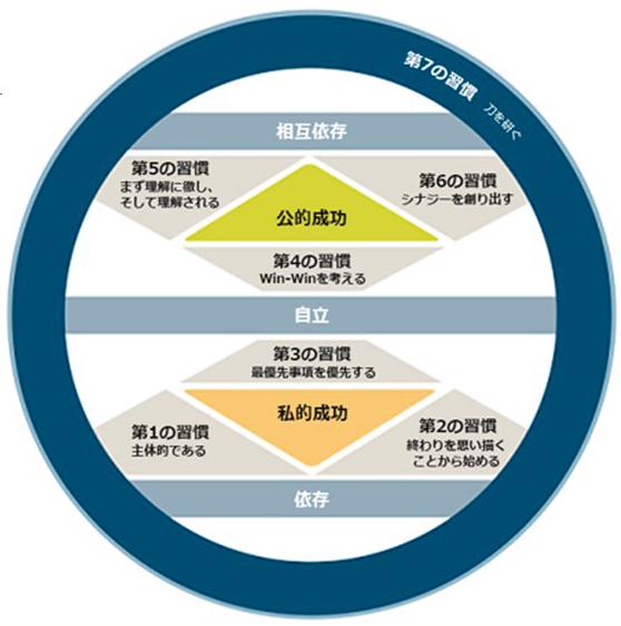 f:id:miraihenotanemaki:20200522125742j:plain