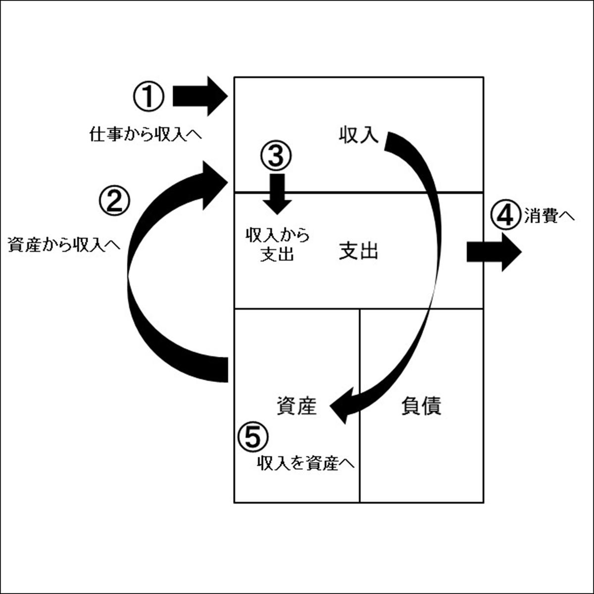 f:id:miraihenotanemaki:20200526091739j:plain