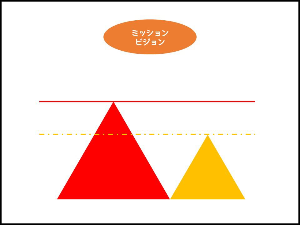 f:id:miraihenotanemaki:20200605072522j:plain