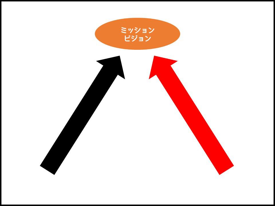 f:id:miraihenotanemaki:20200605073539j:plain