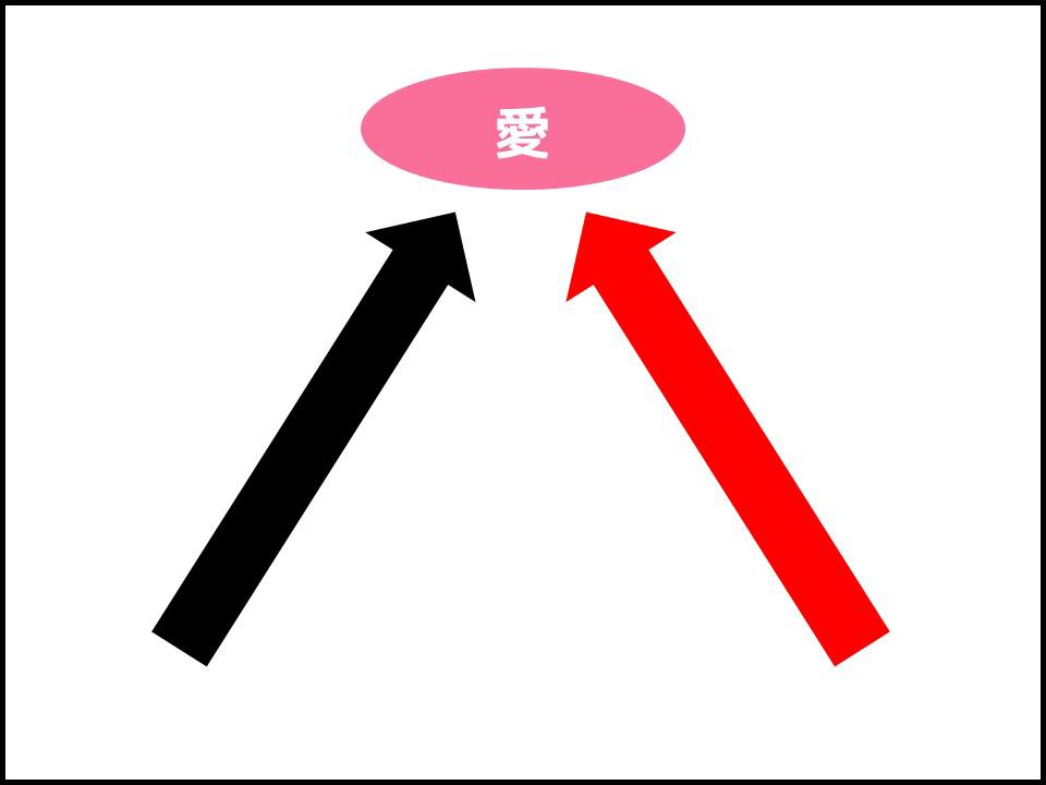 f:id:miraihenotanemaki:20200605074223j:plain