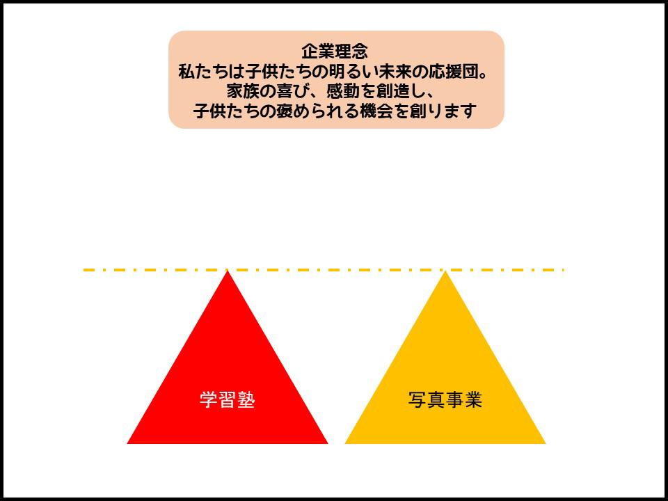 f:id:miraihenotanemaki:20200606101517j:plain