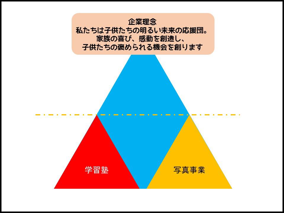 f:id:miraihenotanemaki:20200606101557j:plain