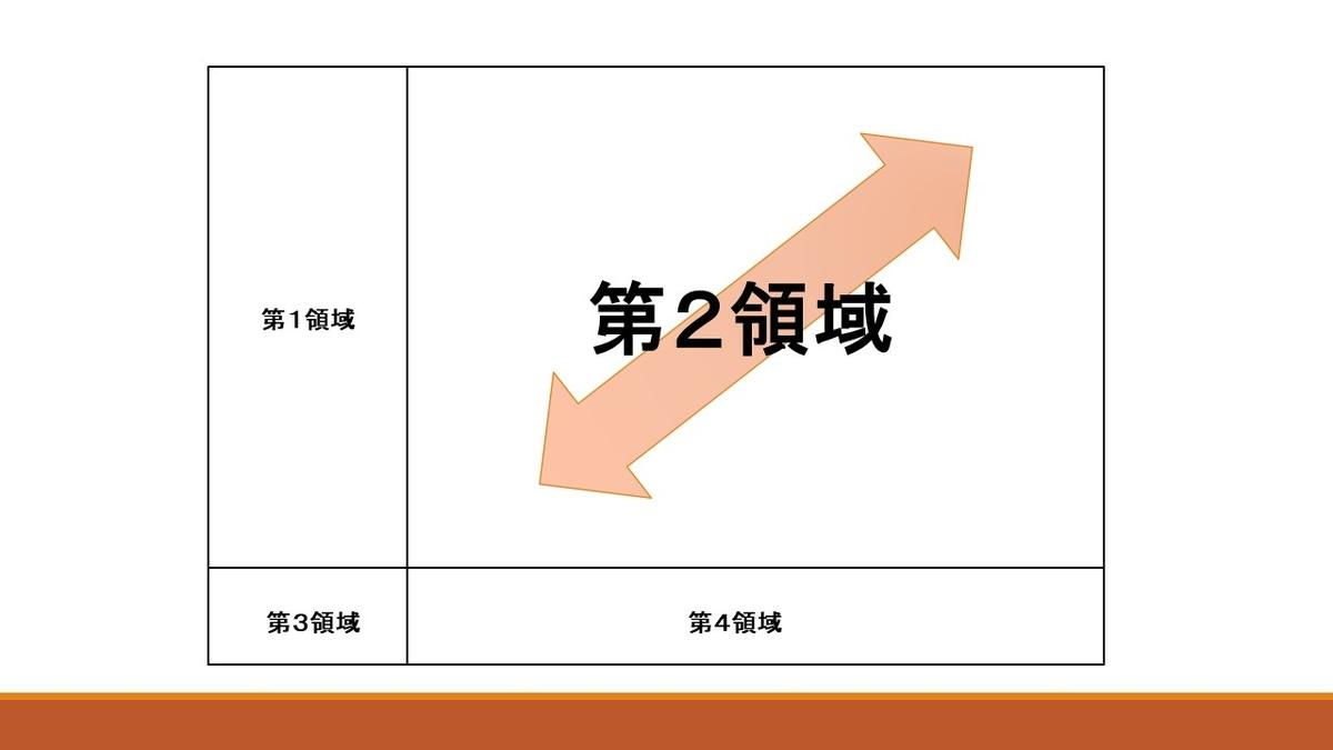 f:id:miraihenotanemaki:20200713095155j:plain