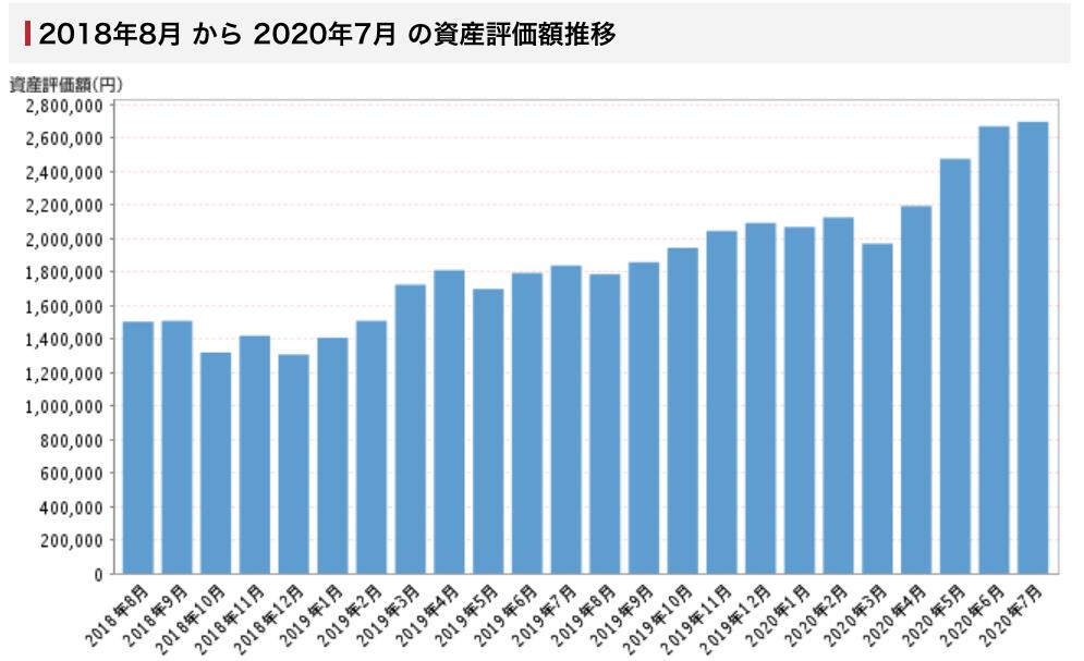 f:id:miraihenotanemaki:20200905093947j:plain