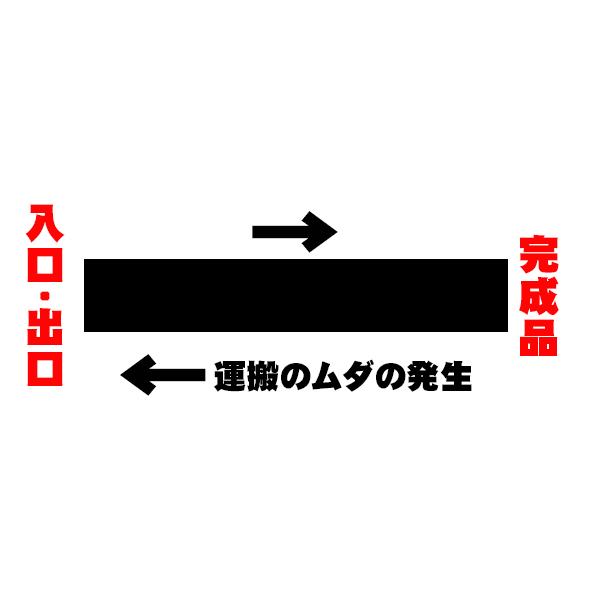 f:id:miraihenotanemaki:20201003084132j:plain