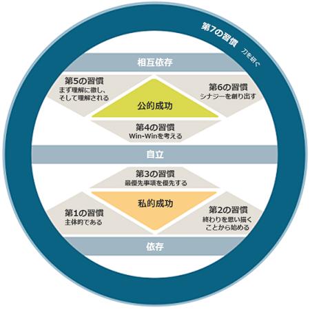 f:id:miraihenotanemaki:20210109142101p:plain