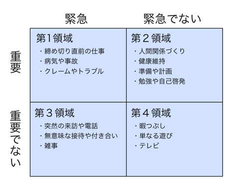 f:id:miraihenotanemaki:20210422093633p:plain