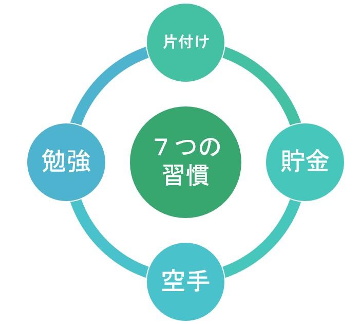 f:id:miraihenotanemaki:20210517215749j:plain