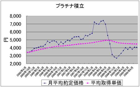 f:id:mirainodaifugoo:20091022191932j:image