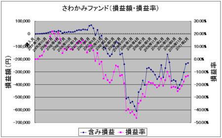 f:id:mirainodaifugoo:20110216205524j:image