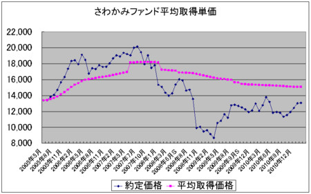 f:id:mirainodaifugoo:20110216205525j:image