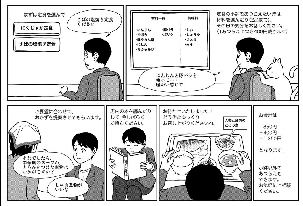 f:id:miraishokudo:20150913083539p:plain:w500