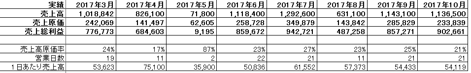 f:id:miraishokudo:20171126105734p:plain