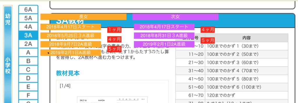 f:id:mirea-no-k:20190228202132p:plain