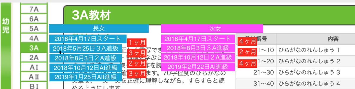 f:id:mirea-no-k:20190329083144p:plain