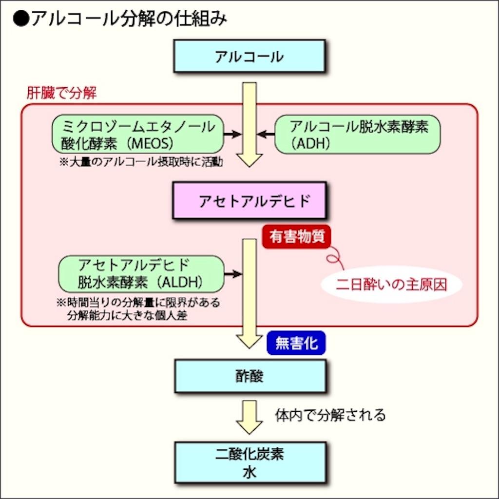 f:id:mirrorcle-suzukix:20161215222606j:image