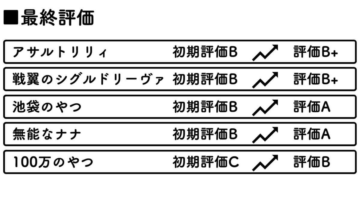 f:id:mirrorino:20210117191537p:plain