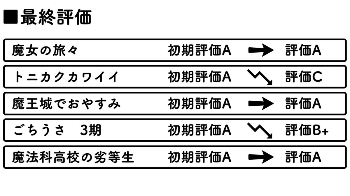 f:id:mirrorino:20210117201341p:plain