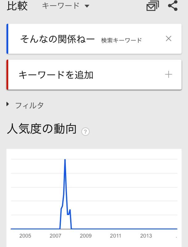 f:id:mirukizukublog:20150126173622p:plain
