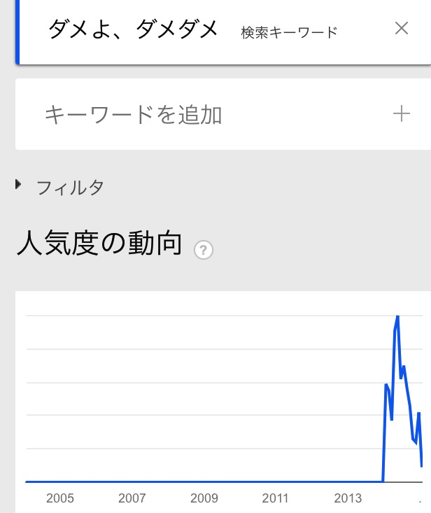 f:id:mirukizukublog:20150126173645p:plain