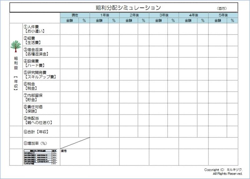 f:id:mirukizukublog:20150204170354j:plain