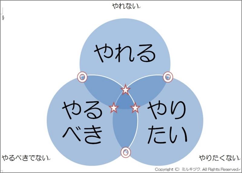 f:id:mirukizukublog:20150213160201j:plain