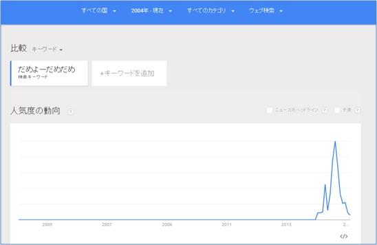 f:id:mirukizukublog:20150216093459j:plain
