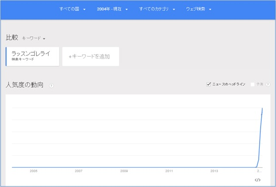 f:id:mirukizukublog:20150216093856j:plain
