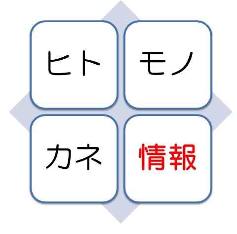 f:id:mirukizukublog:20150401153742j:plain