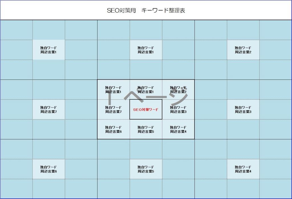 f:id:mirukizukublog:20150713083442j:plain